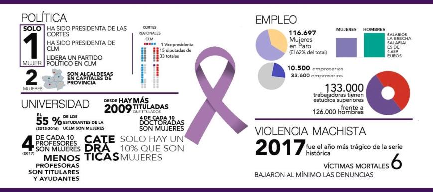 infografia_mujer